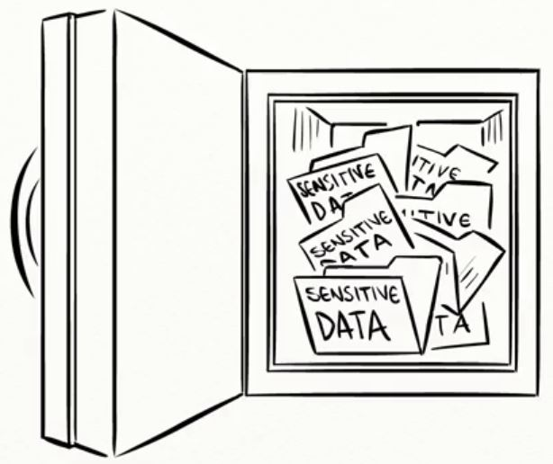 data sensitive